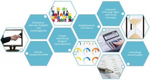 Was ist Agentursoftware?