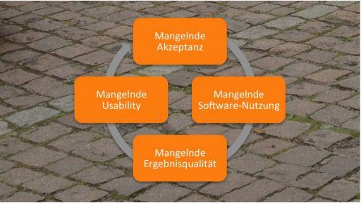Stolpersteine in der Softwareauswahl im Agentursoftware Guide