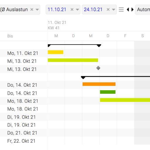 Screenshot Projektplanung_TEAMBOX_im Agentursoftware-guide